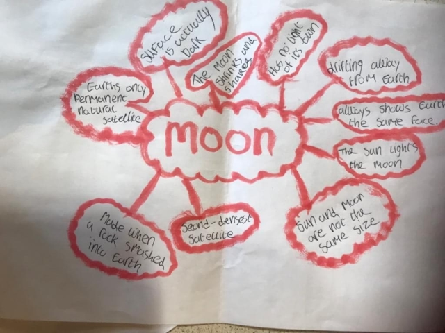 a mind map inspired by information about the moon